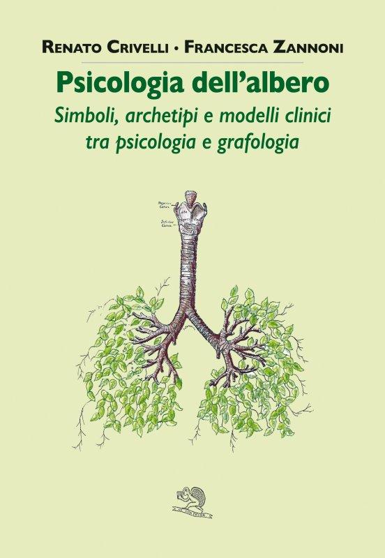 Psicologia dell'albero